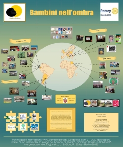 Bambini nell'ombra POSTER